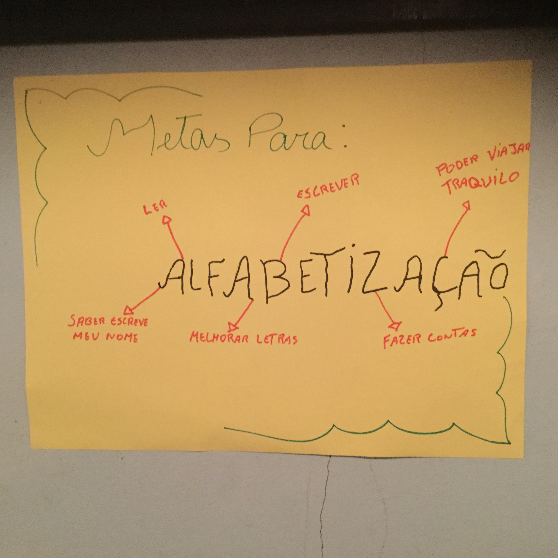 Cartaz elaborado pelos educandos da turma da monitora Marta Monteiro.